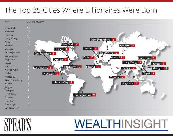 Top 25 cities for billionaire births